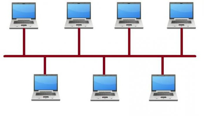 personal computer and local area networks By submitting your personal is a ubiquitous type of copper cabling used in telephone wiring and local area networks a local-area network (lan) is a computer.